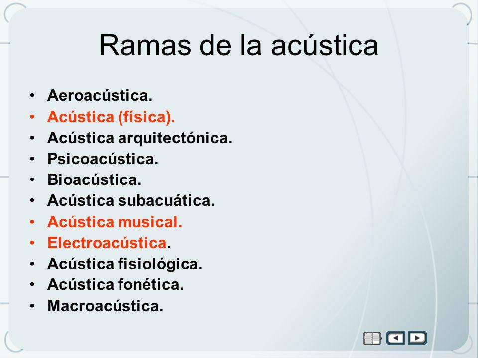 Ramas de la acústica Aeroacústica. Acústica (física).