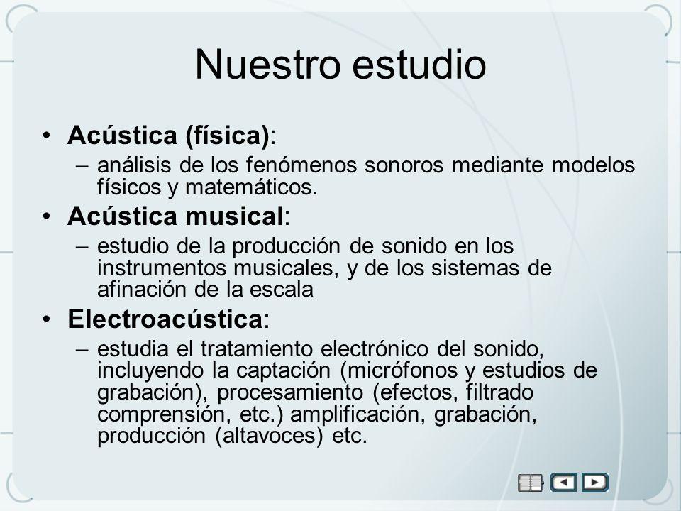 Nuestro estudio Acústica (física): Acústica musical: Electroacústica: