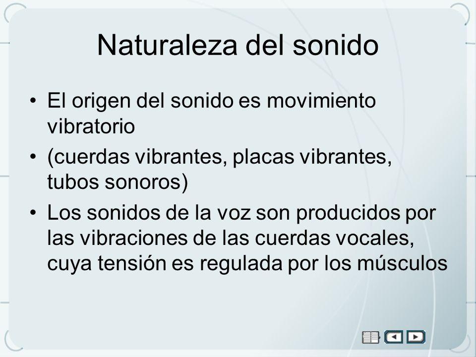 Naturaleza del sonido El origen del sonido es movimiento vibratorio