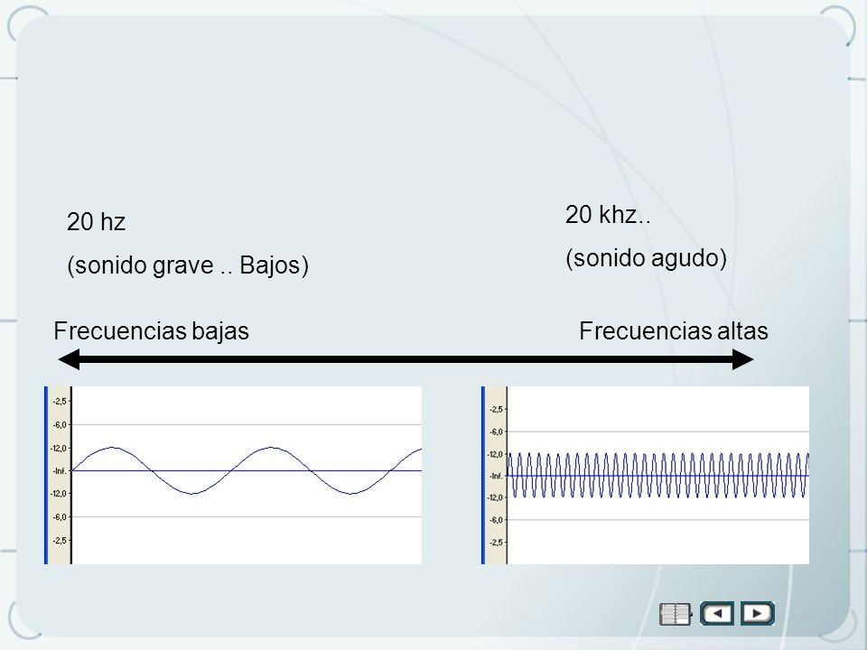 20 khz.. (sonido agudo) 20 hz (sonido grave .. Bajos) Frecuencias bajas Frecuencias altas
