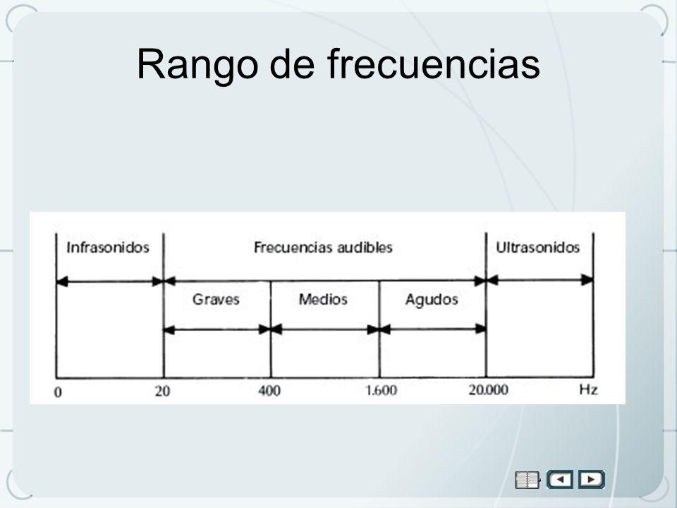Rango de frecuencias
