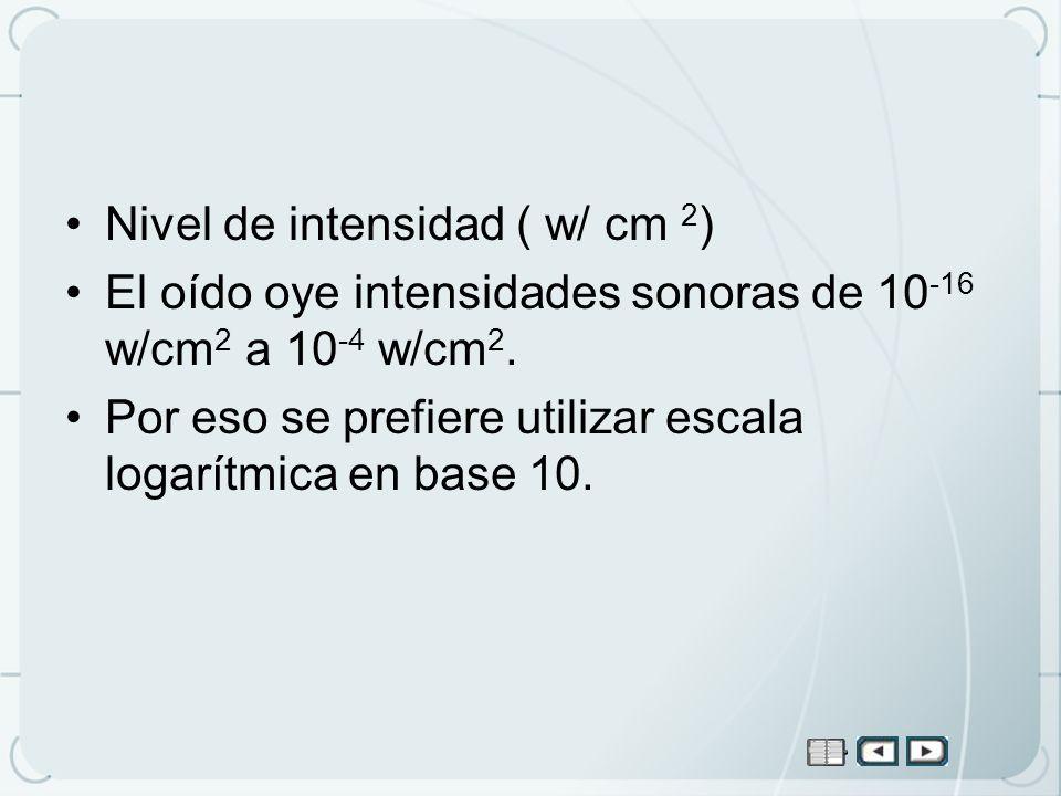 Nivel de intensidad ( w/ cm 2)