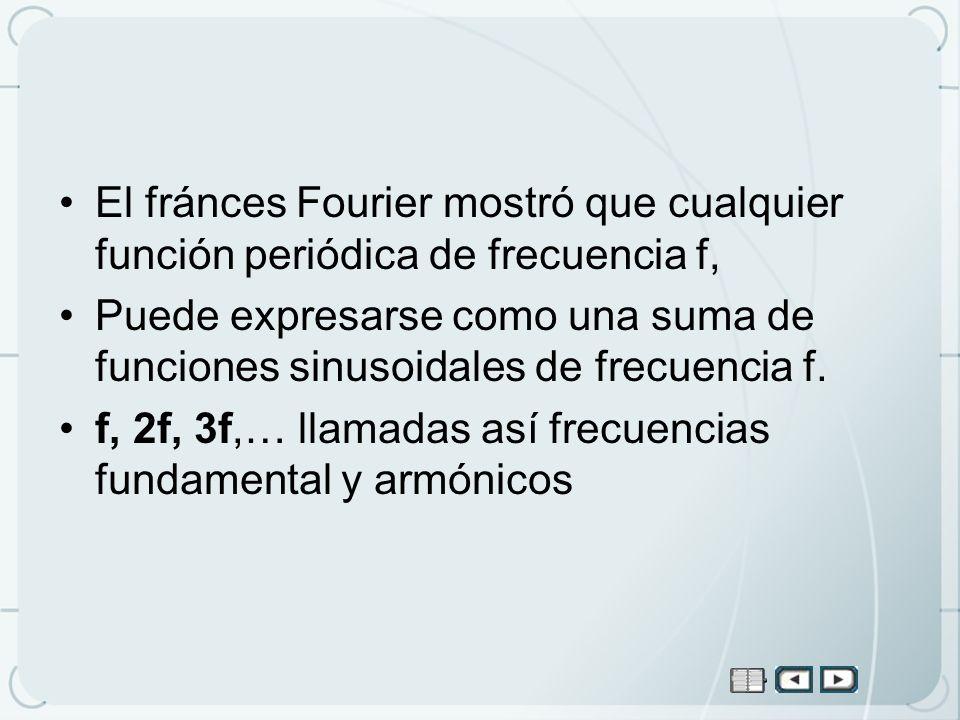 El fránces Fourier mostró que cualquier función periódica de frecuencia f,