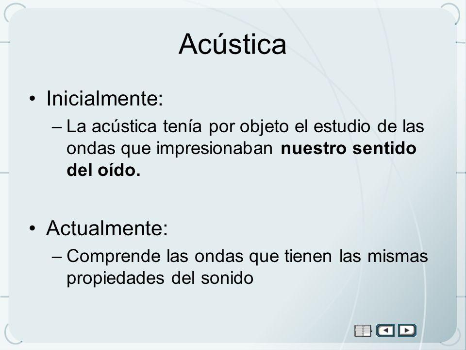 Acústica Inicialmente: Actualmente: