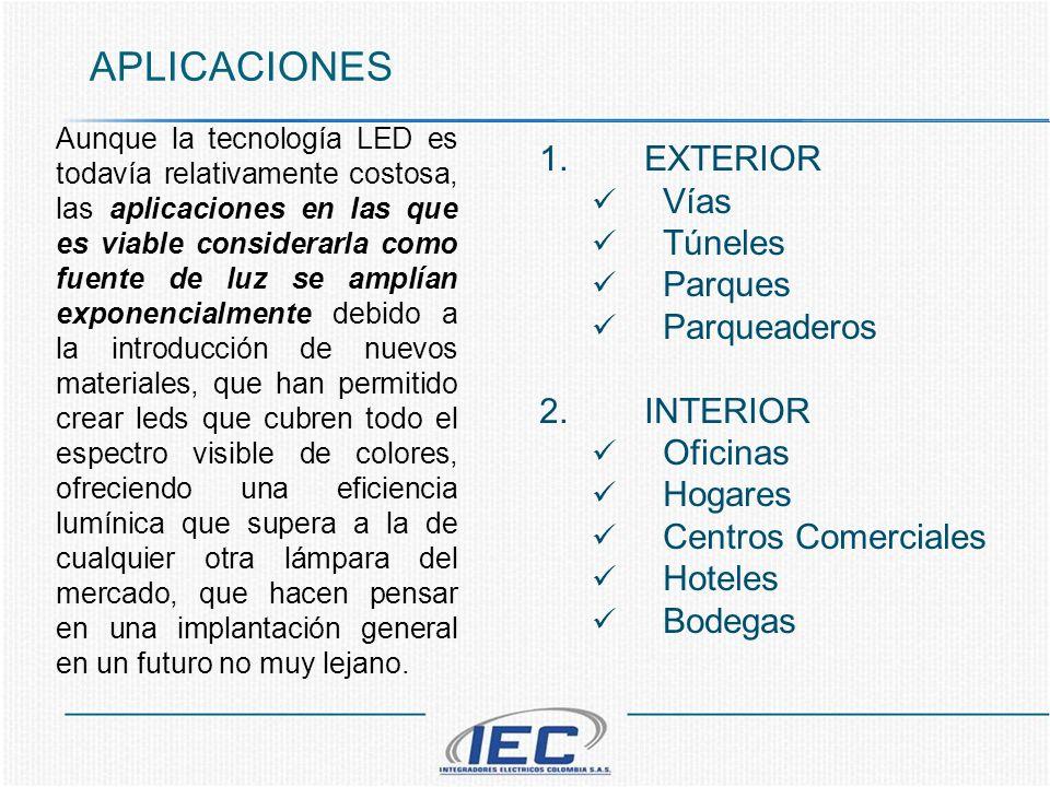 APLICACIONES EXTERIOR Vías Túneles Parques Parqueaderos INTERIOR