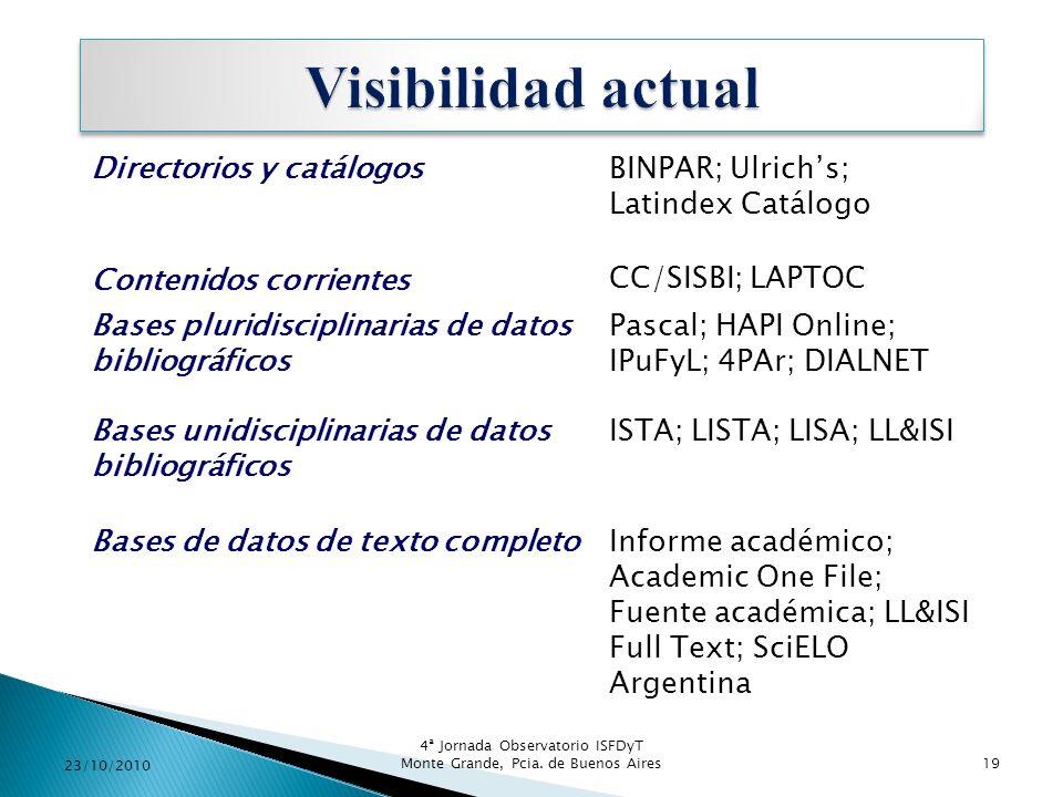 Visibilidad actual Directorios y catálogos Contenidos corrientes