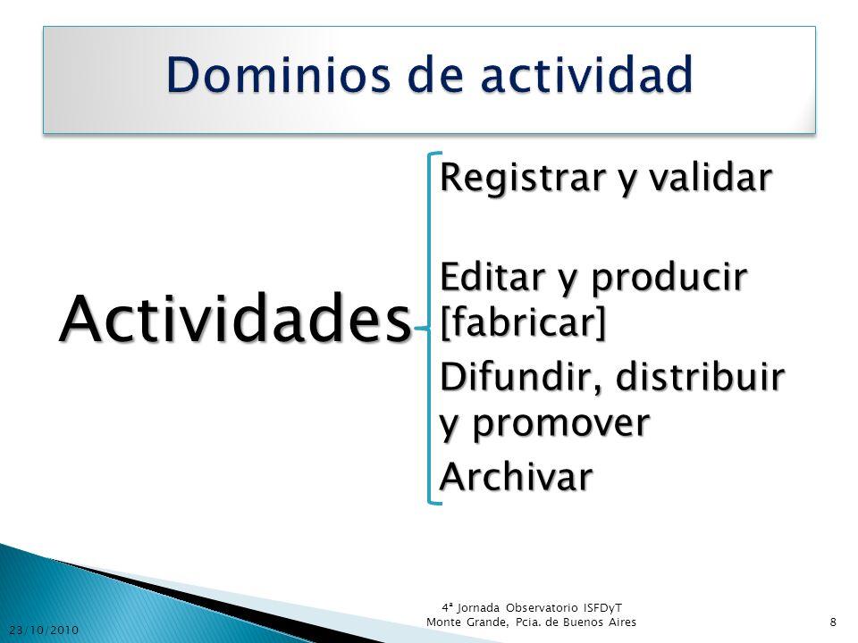 Actividades Dominios de actividad Registrar y validar