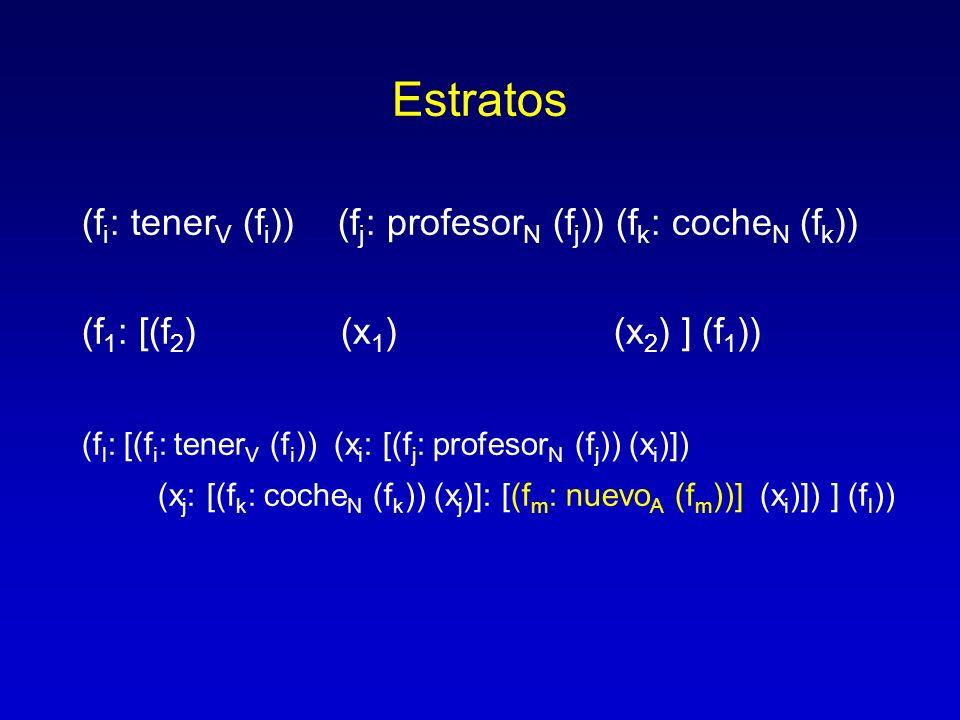 Estratos (fi: tenerV (fi)) (fj: profesorN (fj)) (fk: cocheN (fk))