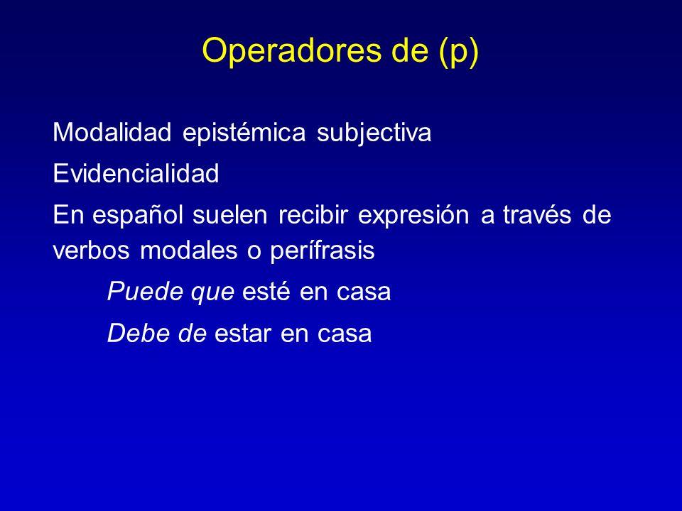 Operadores de (p) Modalidad epistémica subjectiva Evidencialidad