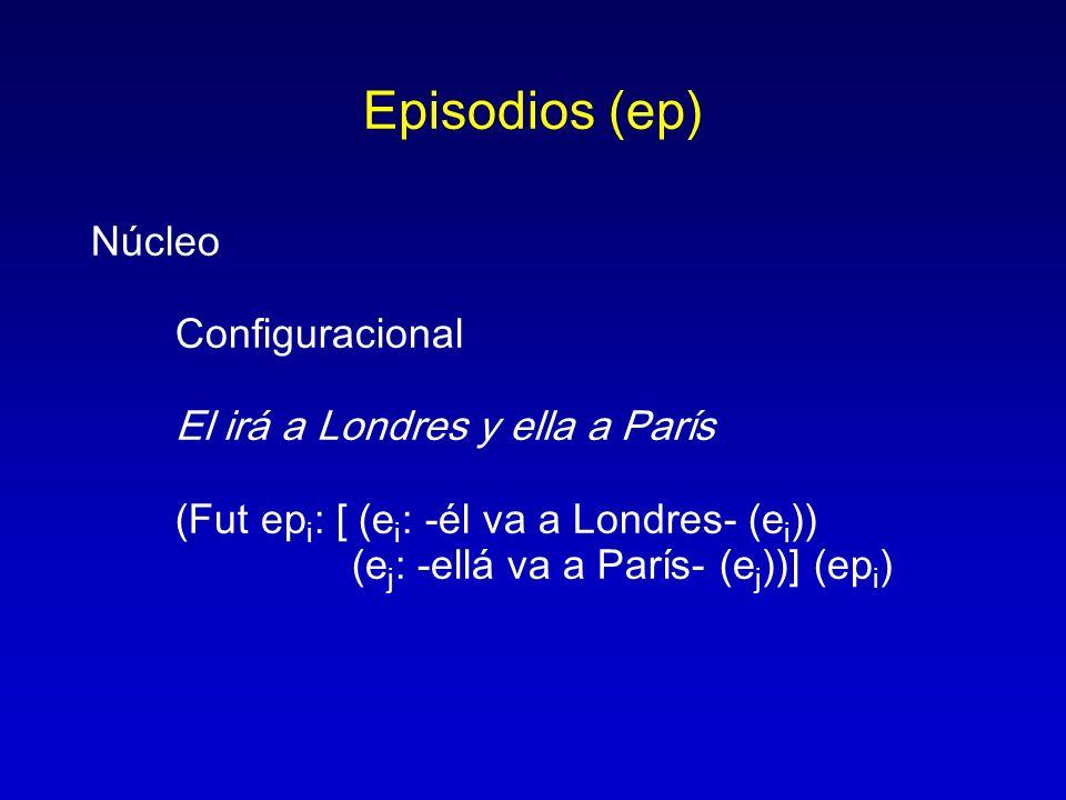 Episodios (ep) Núcleo Configuracional El irá a Londres y ella a París