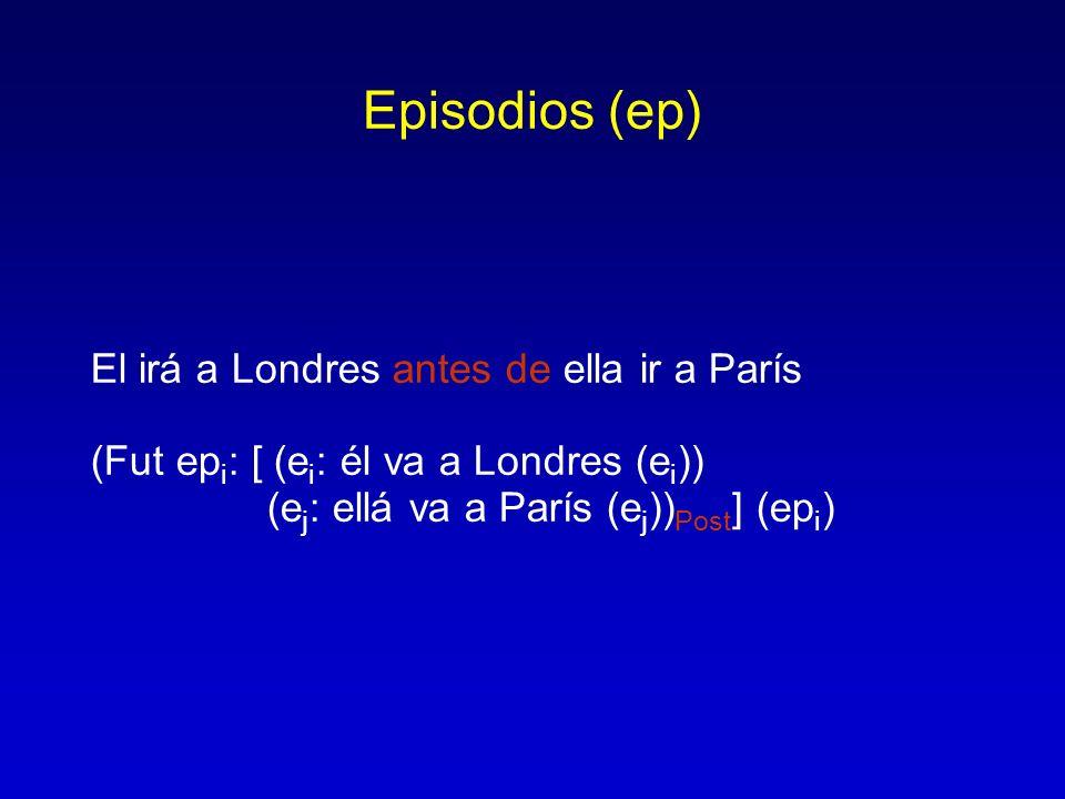 Episodios (ep) El irá a Londres antes de ella ir a París
