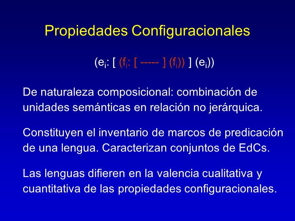 Propiedades Configuracionales