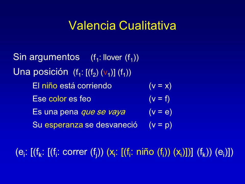 Valencia Cualitativa Sin argumentos (f1: llover (f1))
