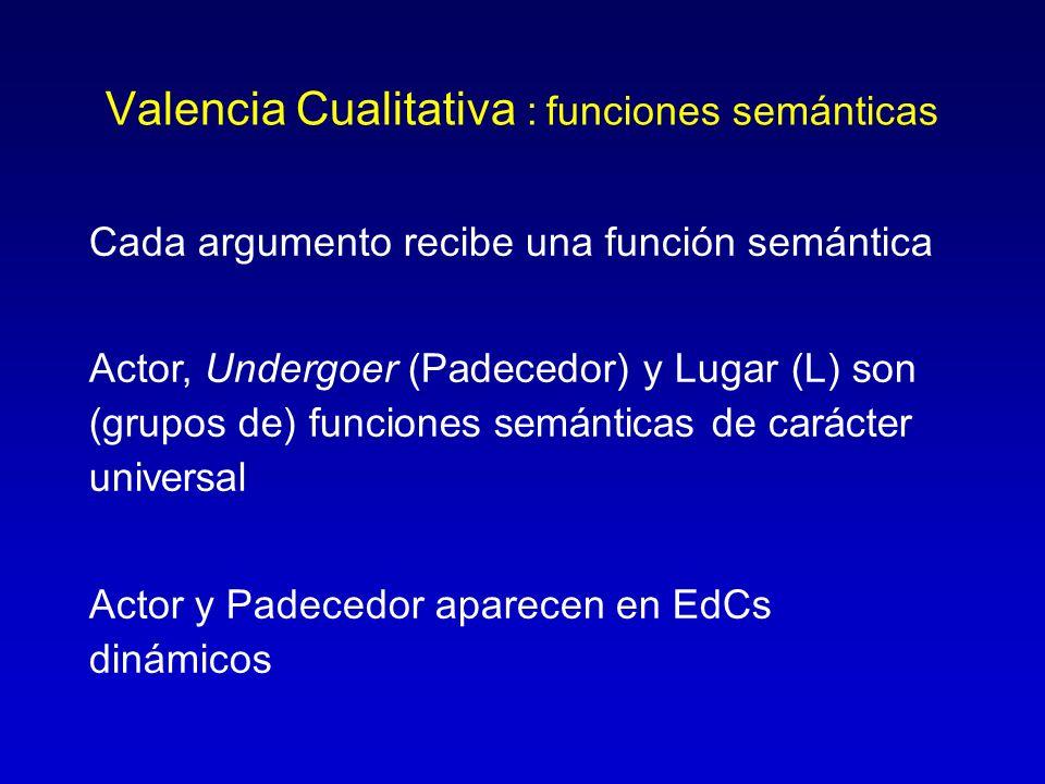 Valencia Cualitativa : funciones semánticas
