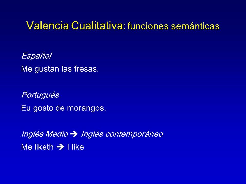 Valencia Cualitativa: funciones semánticas