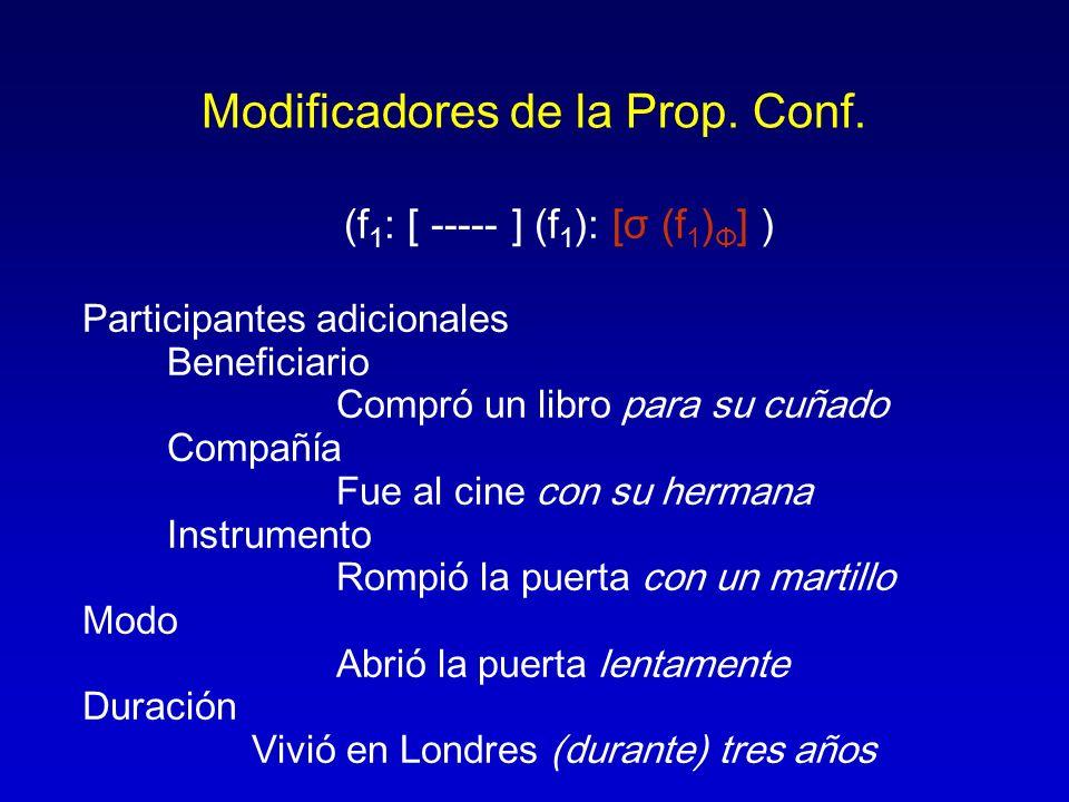 Modificadores de la Prop. Conf.