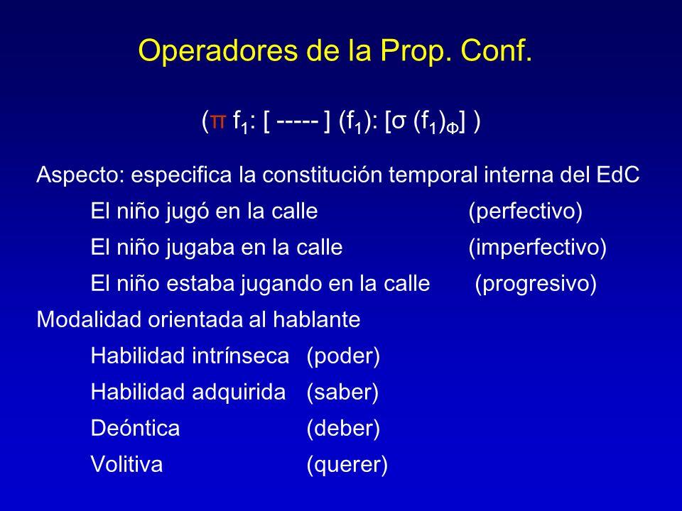 Operadores de la Prop. Conf.