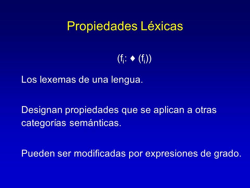 Propiedades Léxicas (fi: ♦ (fi)) Los lexemas de una lengua.