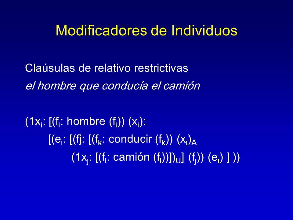 Modificadores de Individuos