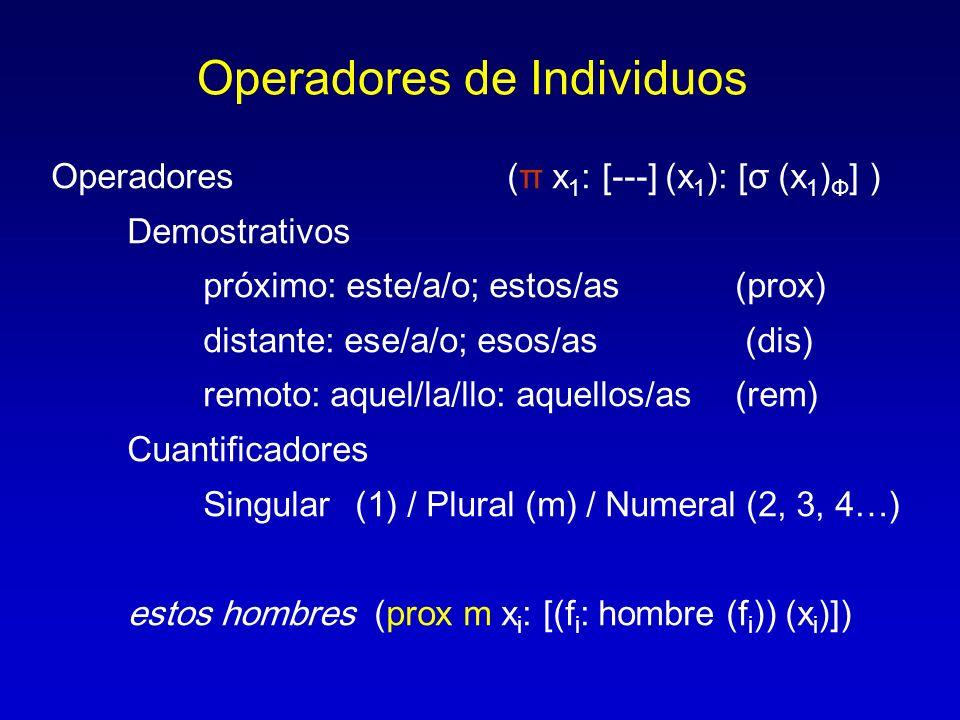 Operadores de Individuos
