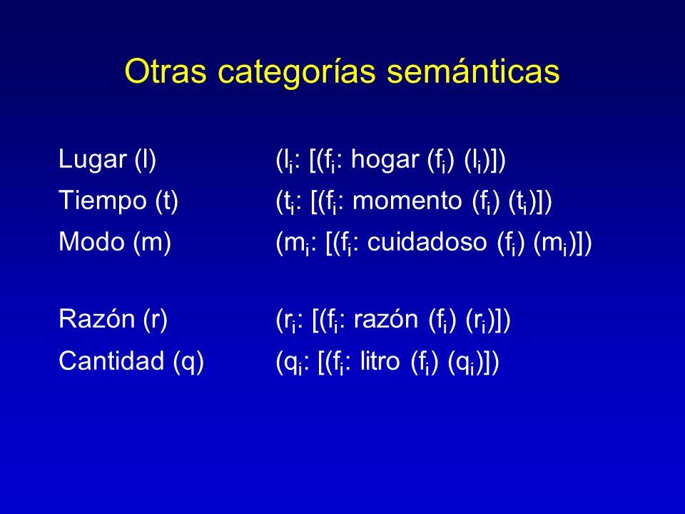 Otras categorías semánticas