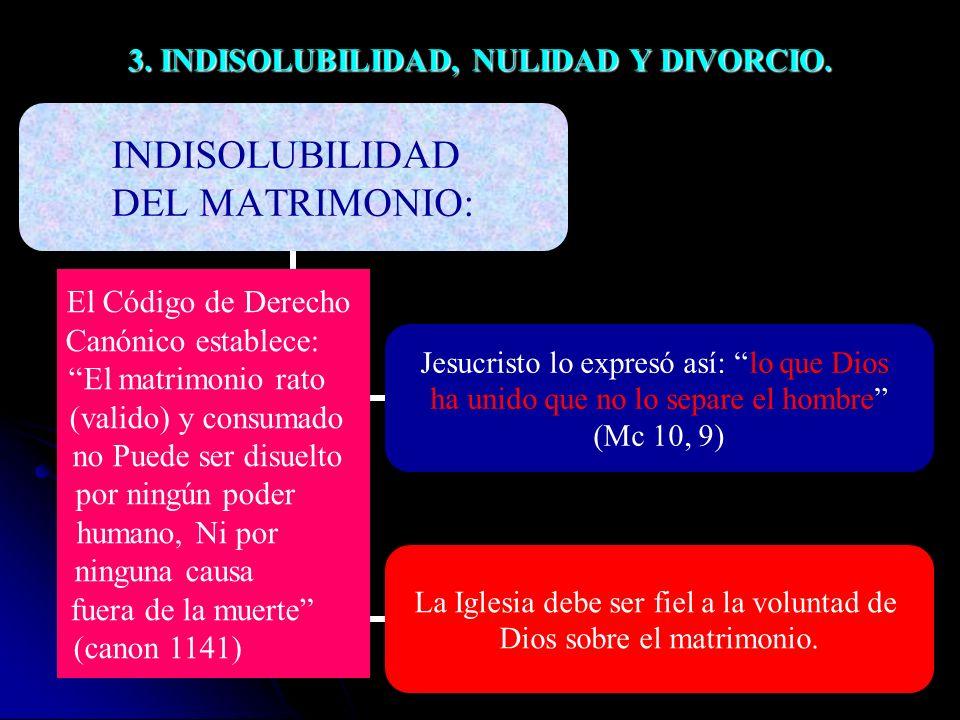 3. INDISOLUBILIDAD, NULIDAD Y DIVORCIO.