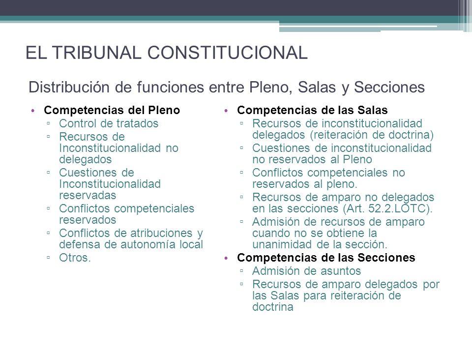 Distribución de funciones entre Pleno, Salas y Secciones