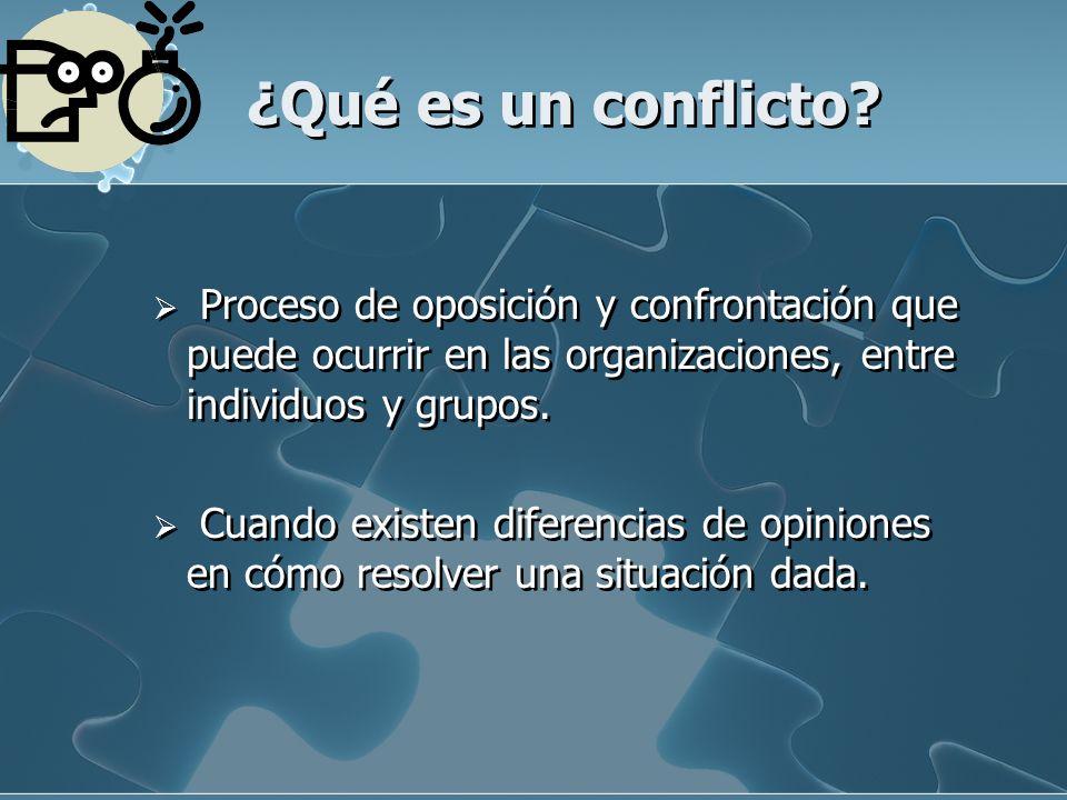 ¿Qué es un conflicto Proceso de oposición y confrontación que puede ocurrir en las organizaciones, entre individuos y grupos.