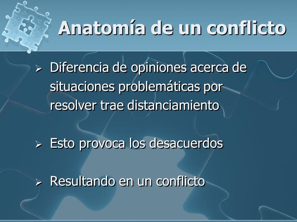 Anatomía de un conflicto