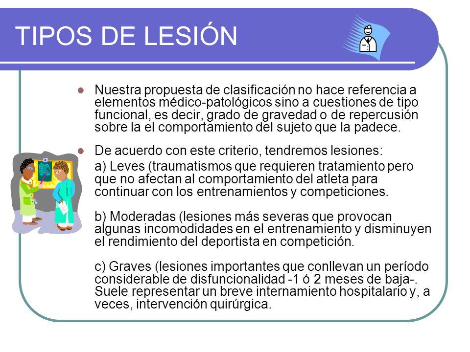 TIPOS DE LESIÓN