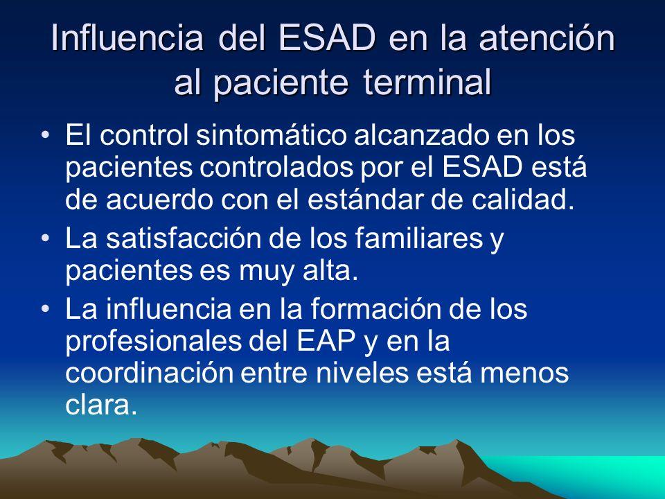 Influencia del ESAD en la atención al paciente terminal