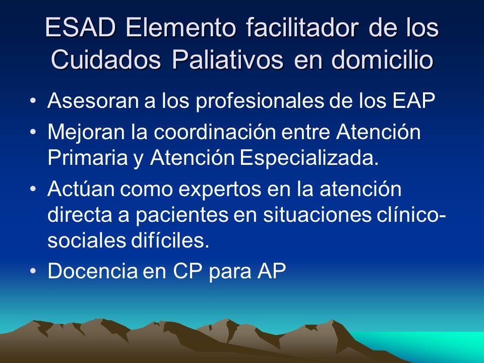 ESAD Elemento facilitador de los Cuidados Paliativos en domicilio