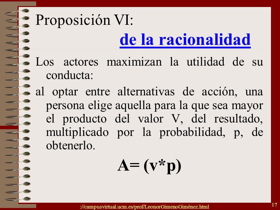 Proposición VI: de la racionalidad