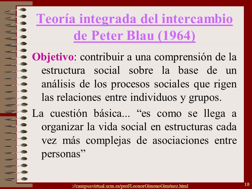 Teoría integrada del intercambio de Peter Blau (1964)
