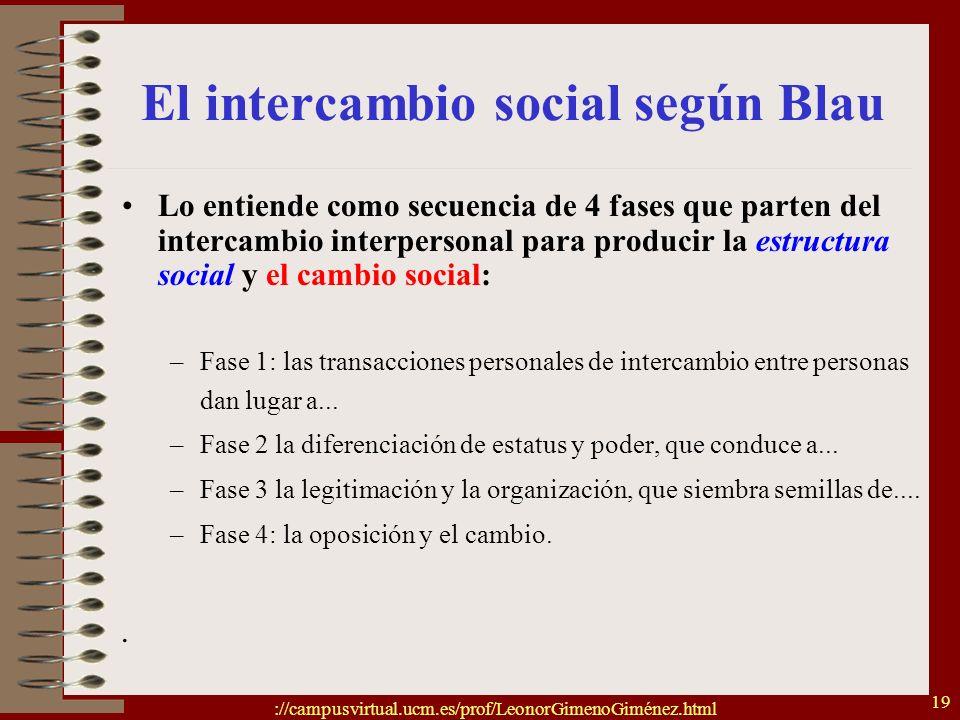 El intercambio social según Blau