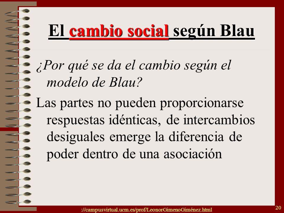 El cambio social según Blau