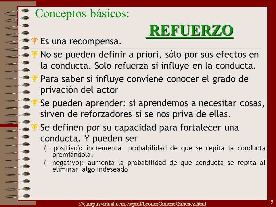 Conceptos básicos: REFUERZO