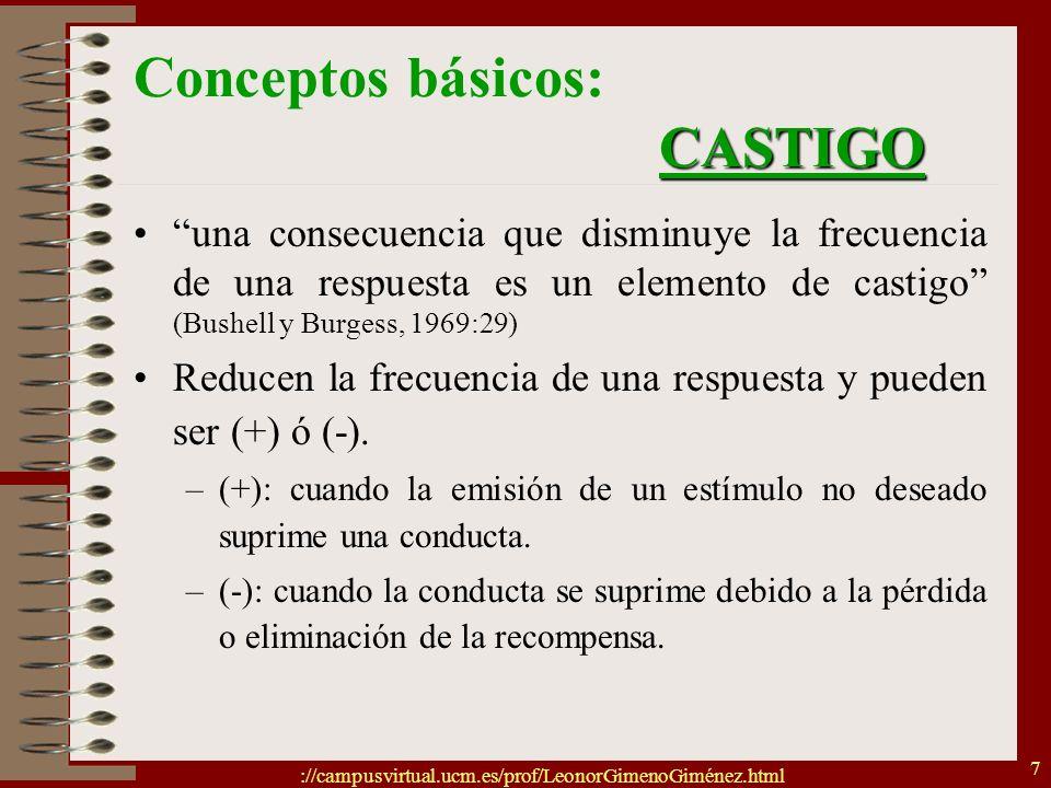 Conceptos básicos: CASTIGO