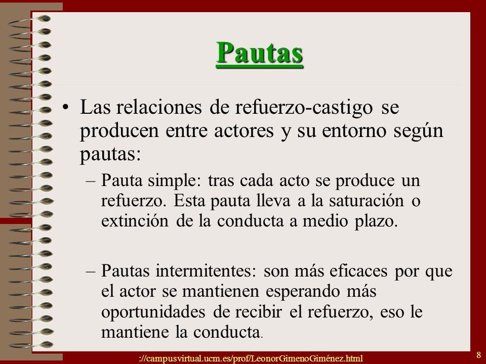 Pautas Las relaciones de refuerzo-castigo se producen entre actores y su entorno según pautas: