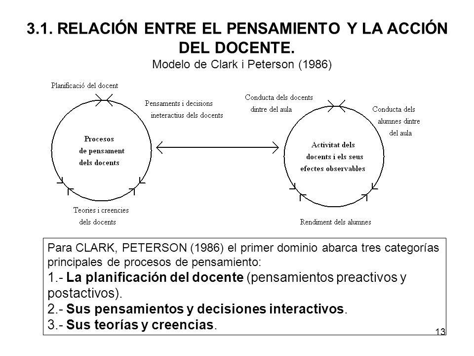 3.1. RELACIÓN ENTRE EL PENSAMIENTO Y LA ACCIÓN DEL DOCENTE.