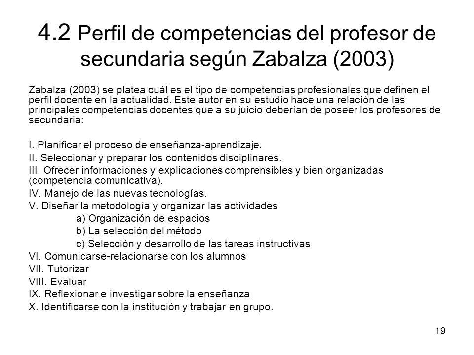 4.2 Perfil de competencias del profesor de secundaria según Zabalza (2003)