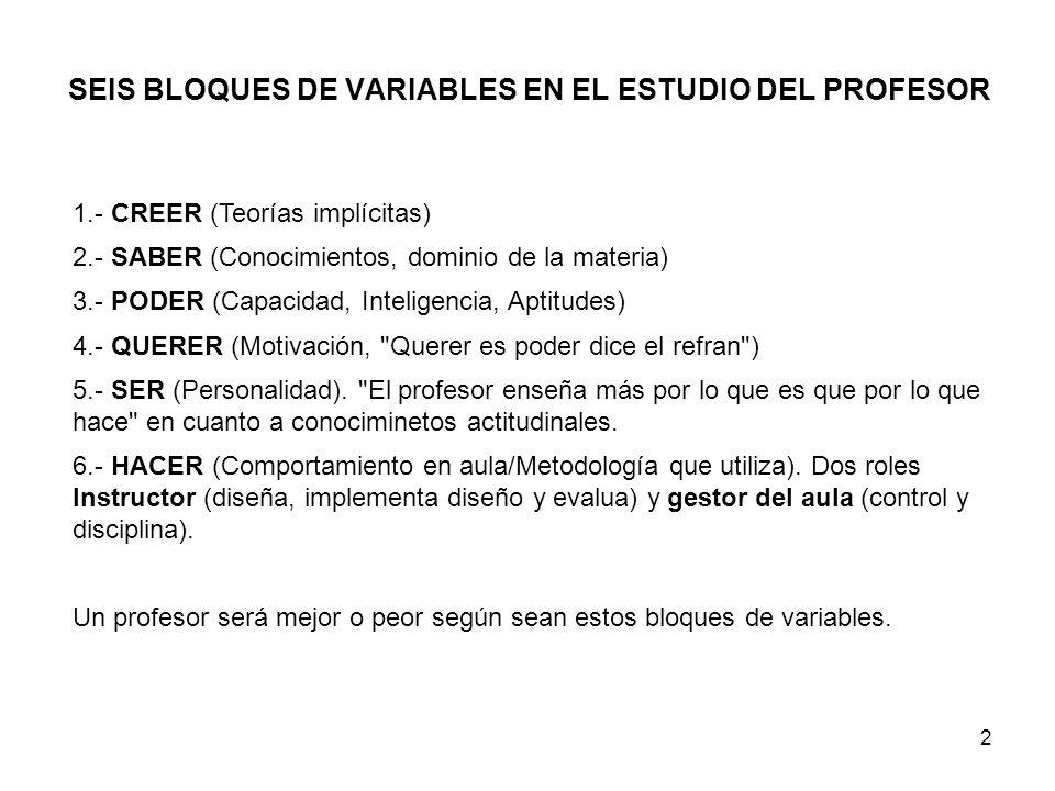 SEIS BLOQUES DE VARIABLES EN EL ESTUDIO DEL PROFESOR