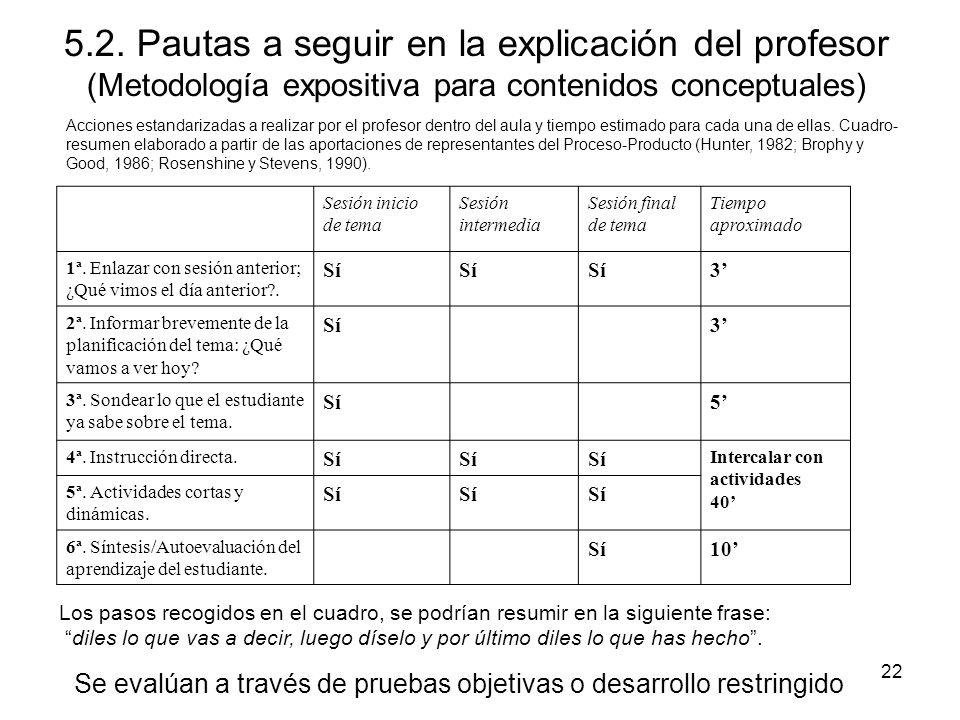 5.2. Pautas a seguir en la explicación del profesor (Metodología expositiva para contenidos conceptuales)