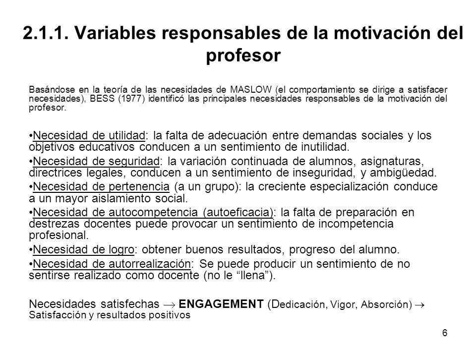 2.1.1. Variables responsables de la motivación del profesor