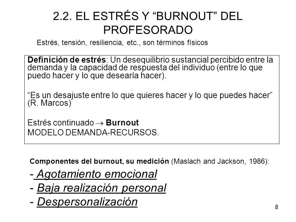 2.2. EL ESTRÉS Y BURNOUT DEL PROFESORADO