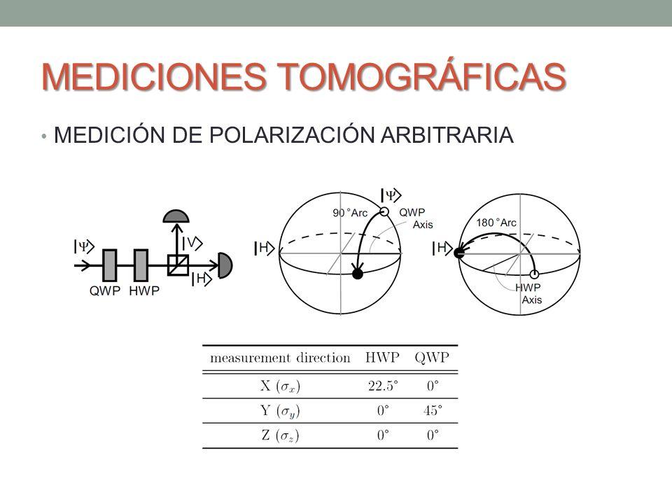 MEDICIONES TOMOGRÁFICAS