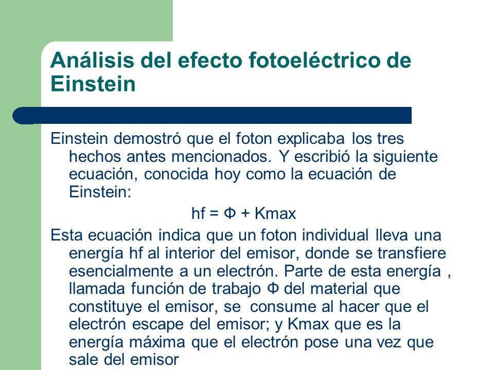 Análisis del efecto fotoeléctrico de Einstein