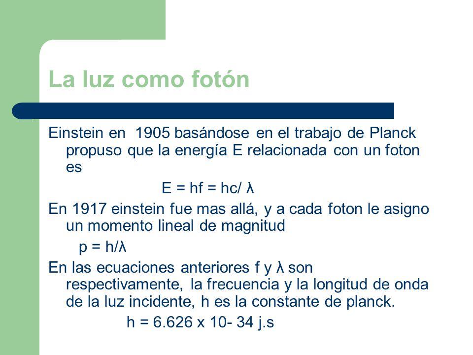 La luz como fotón Einstein en 1905 basándose en el trabajo de Planck propuso que la energía E relacionada con un foton es.