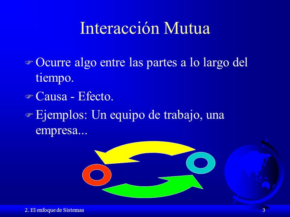 Interacción Mutua Ocurre algo entre las partes a lo largo del tiempo.