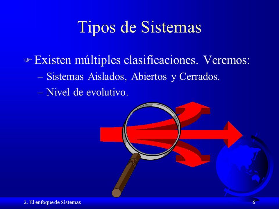 Tipos de Sistemas Existen múltiples clasificaciones. Veremos: